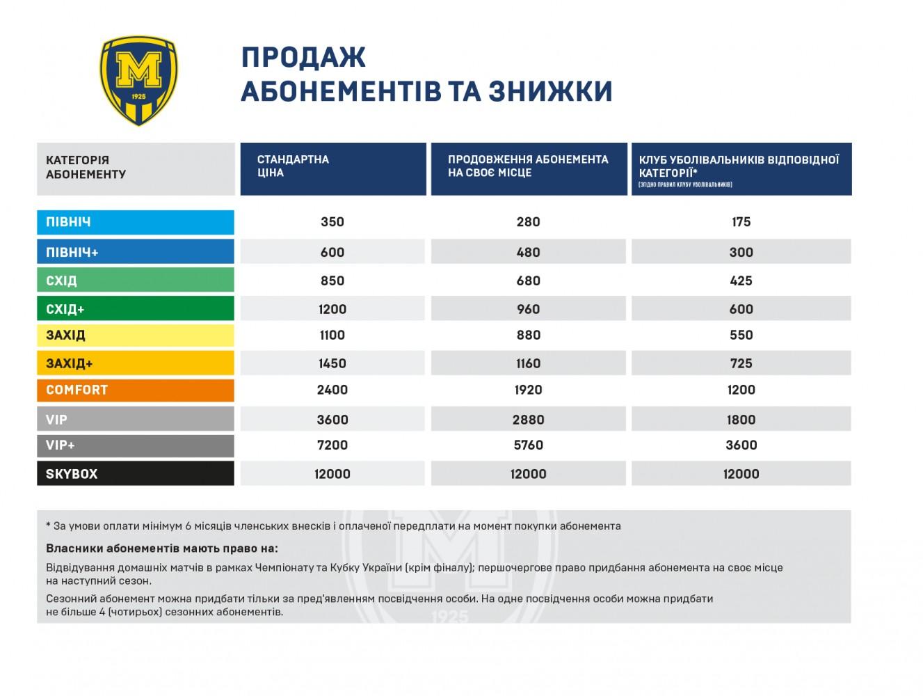 Продажа абонементов ФК Металлист 1925