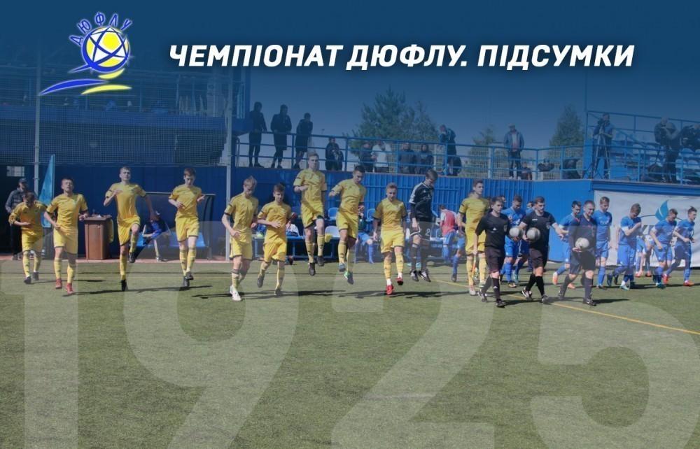 Чемпіонат ДЮФЛУ. 11-й тур. Підсумки